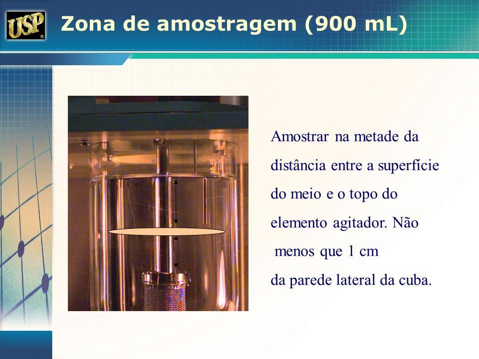 Zona de amostragem (900 mL) Amostrar na metade da distância entre a superfície do meio e o topo do elemento agitador. Não menos que 1 cm da parede lat