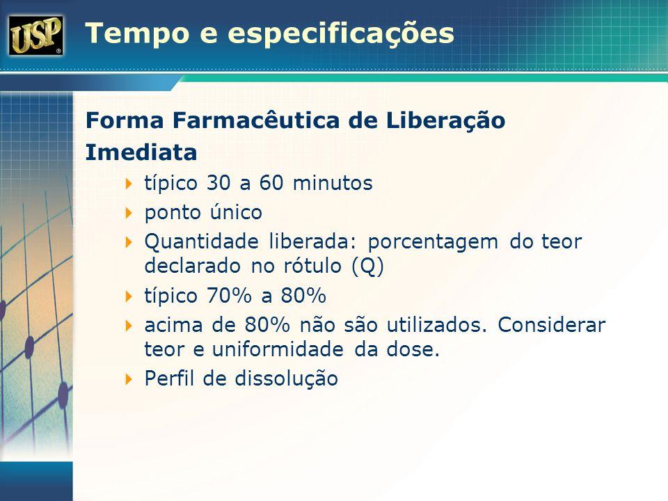 Tempo e especificações Forma Farmacêutica de Liberação Imediata típico 30 a 60 minutos ponto único Quantidade liberada: porcentagem do teor declarado
