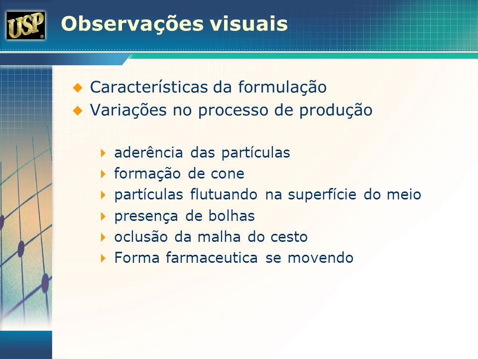 Observações visuais Características da formulação Variações no processo de produção aderência das partículas formação de cone partículas flutuando na
