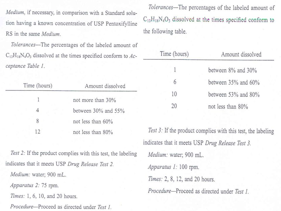 Uso de âncoras Descrição do tipo utilizado Justificativa para utilização Comparação com diferentes tipos, teste com cada um Habilidade em manter a forma farmacêutica no fundo do copo Grande influência no perfil de dissolução Caso a caso Transferência de método