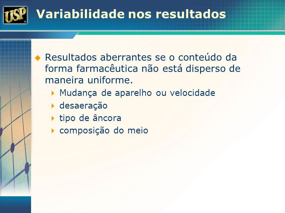Variabilidade nos resultados Resultados aberrantes se o conteúdo da forma farmacêutica não está disperso de maneira uniforme. Mudança de aparelho ou v