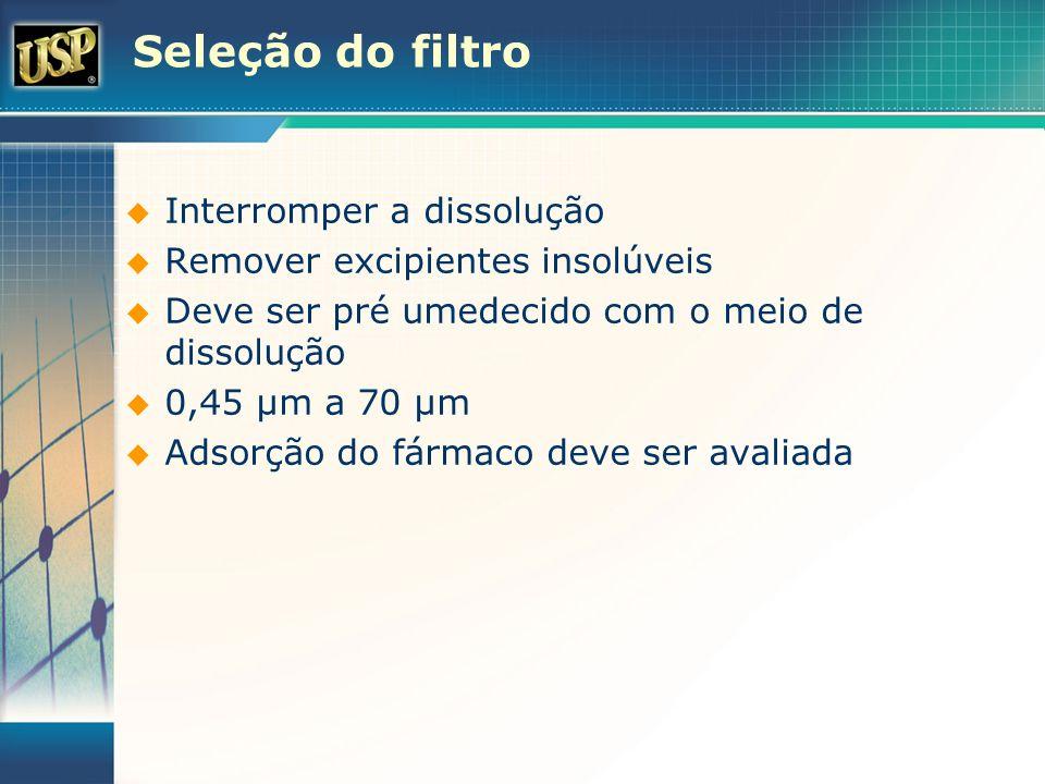 Seleção do filtro Interromper a dissolução Remover excipientes insolúveis Deve ser pré umedecido com o meio de dissolução 0,45 µm a 70 µm Adsorção do
