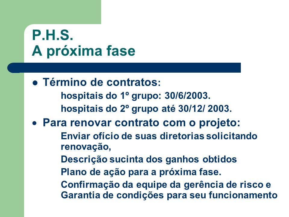 P.H.S. A próxima fase Término de contratos : hospitais do 1º grupo: 30/6/2003. hospitais do 2º grupo até 30/12/ 2003. Para renovar contrato com o proj
