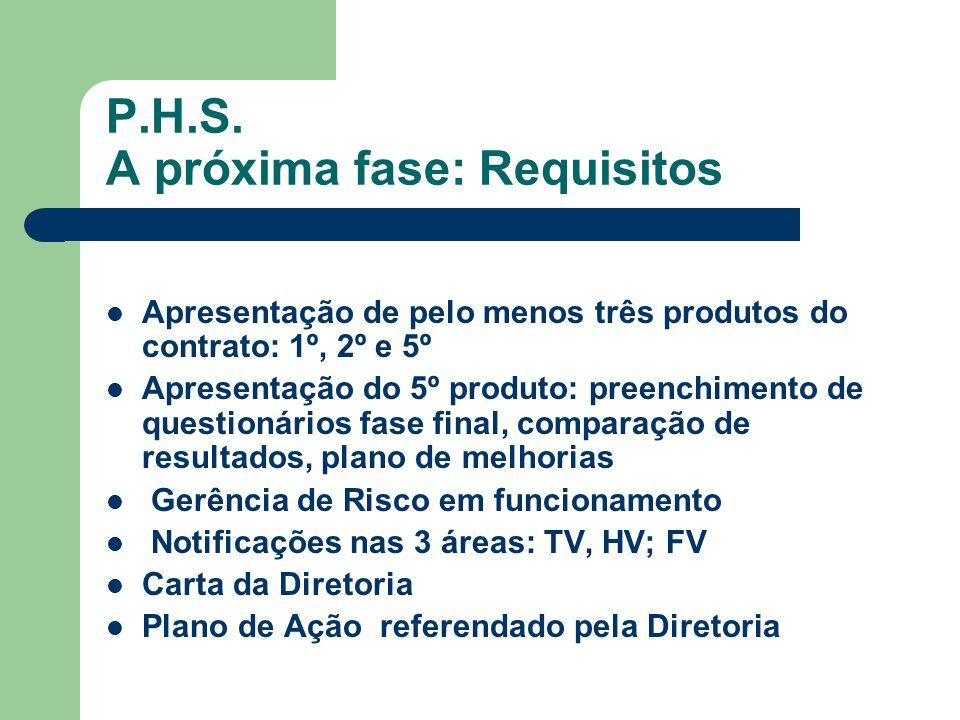 P.H.S. A próxima fase: Requisitos Apresentação de pelo menos três produtos do contrato: 1º, 2º e 5º Apresentação do 5º produto: preenchimento de quest