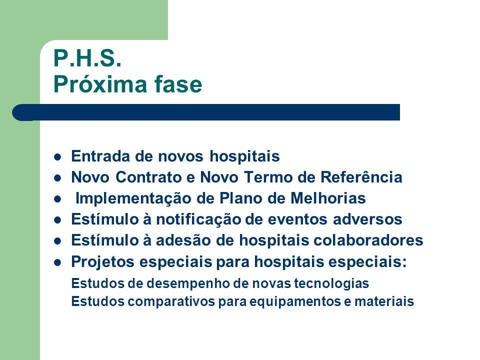 P.H.S. Próxima fase Entrada de novos hospitais Novo Contrato e Novo Termo de Referência Implementação de Plano de Melhorias Estímulo à notificação de