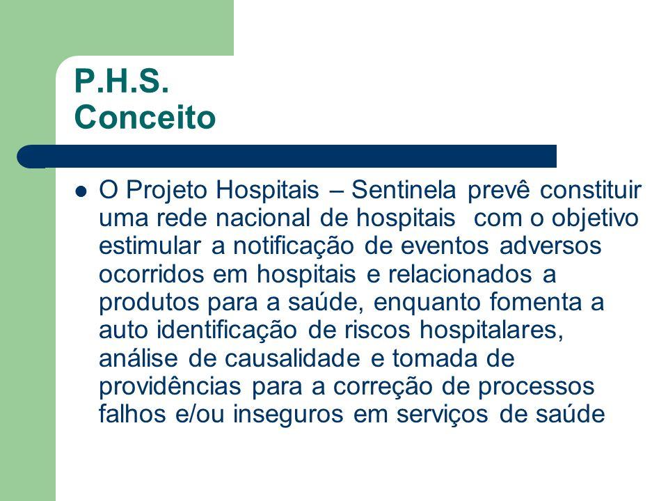 P.H.S. Conceito O Projeto Hospitais – Sentinela prevê constituir uma rede nacional de hospitais com o objetivo estimular a notificação de eventos adve