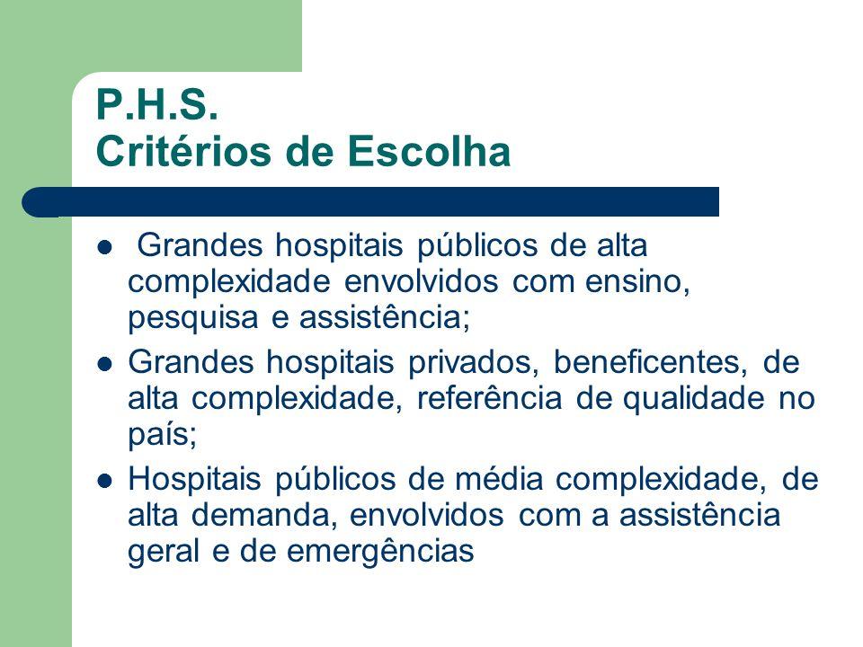 P.H.S. Critérios de Escolha Grandes hospitais públicos de alta complexidade envolvidos com ensino, pesquisa e assistência; Grandes hospitais privados,