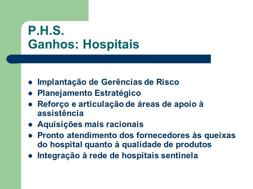 P.H.S. Ganhos: Hospitais Implantação de Gerências de Risco Planejamento Estratégico Reforço e articulação de áreas de apoio à assistência Aquisições m