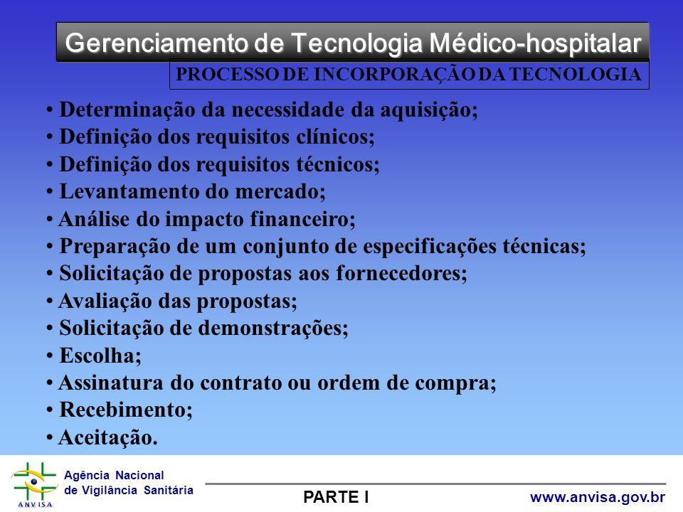 Agência Nacional de Vigilância Sanitária www.anvisa.gov.br Gerenciamento de Tecnologia Médico-hospitalar PROCESSO DE INCORPORAÇÃO DA TECNOLOGIA Determ