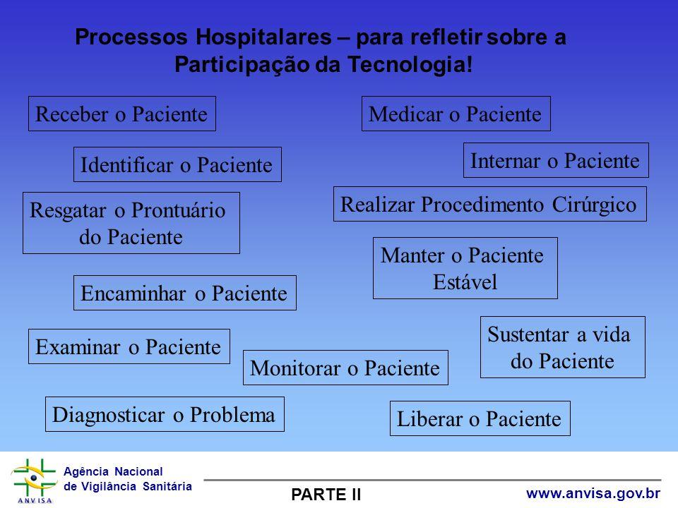 Agência Nacional de Vigilância Sanitária www.anvisa.gov.br Processos Hospitalares – para refletir sobre a Participação da Tecnologia! PARTE II Receber