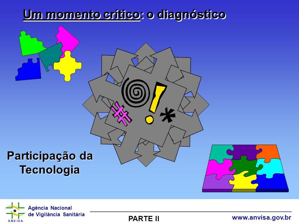 Agência Nacional de Vigilância Sanitária www.anvisa.gov.br Um momento crítico: o diagnóstico Participação da Tecnologia PARTE II