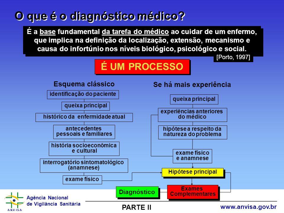 Agência Nacional de Vigilância Sanitária www.anvisa.gov.br O que é o diagnóstico médico? É UM PROCESSO É a base fundamental da tarefa do médico ao cui