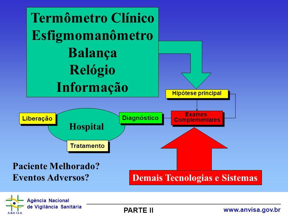 Agência Nacional de Vigilância Sanitária www.anvisa.gov.br Hospital Diagnóstico Hipótese principal Exames Complementares Exames Complementares Termôme