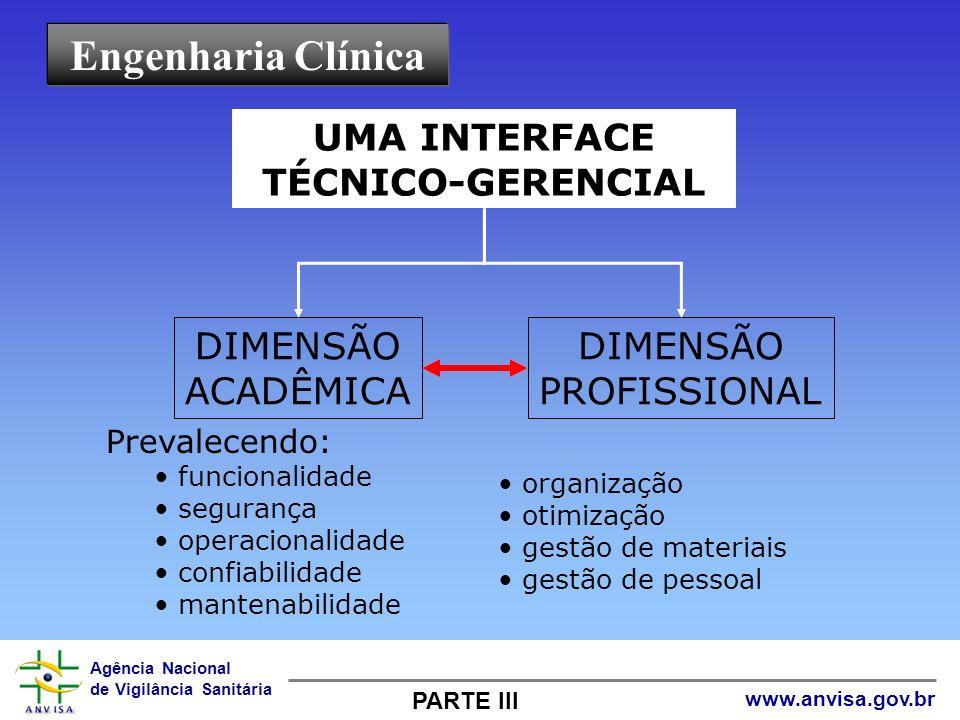 Agência Nacional de Vigilância Sanitária www.anvisa.gov.br Engenharia Clínica UMA INTERFACE TÉCNICO-GERENCIAL DIMENSÃO ACADÊMICA DIMENSÃO PROFISSIONAL