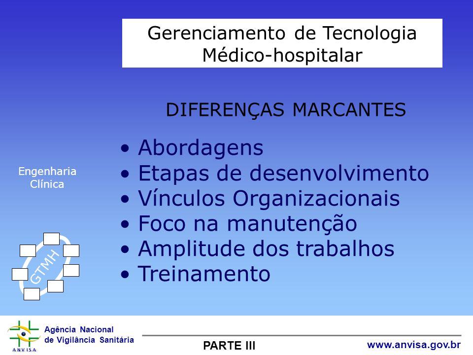 Agência Nacional de Vigilância Sanitária www.anvisa.gov.br Engenharia Clínica Gerenciamento de Tecnologia Médico-hospitalar Abordagens Etapas de desen