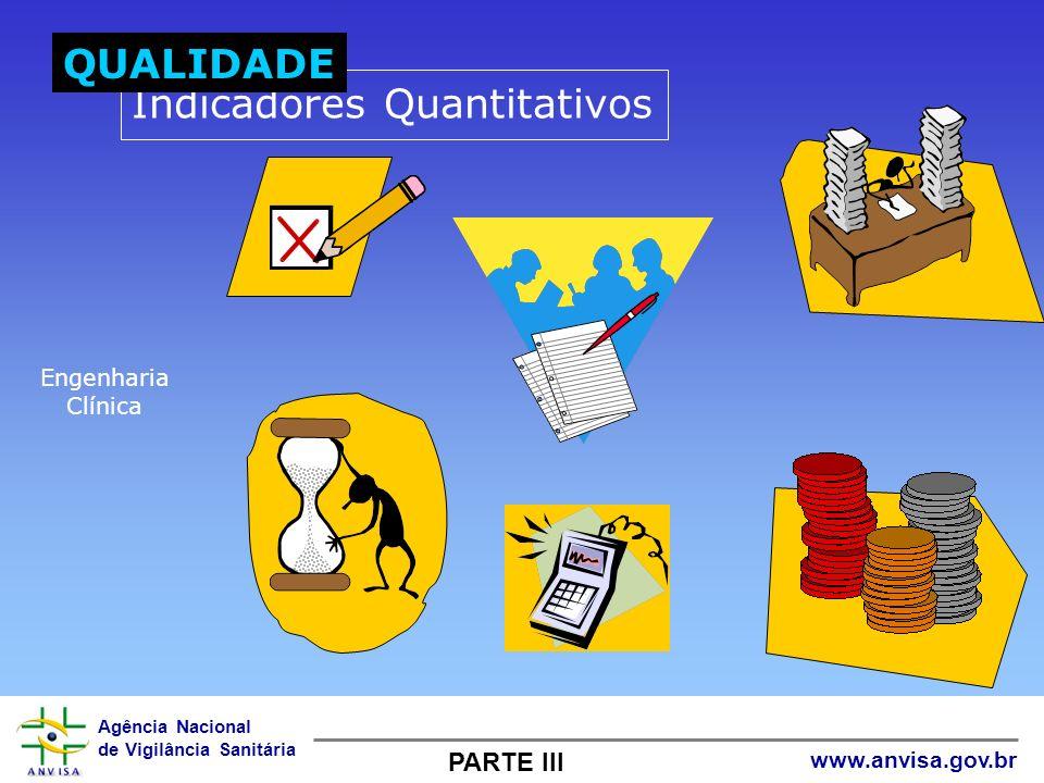 Agência Nacional de Vigilância Sanitária www.anvisa.gov.br Indicadores Quantitativos QUALIDADE Engenharia Clínica PARTE III