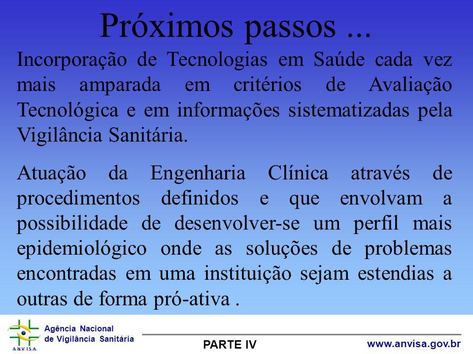 Agência Nacional de Vigilância Sanitária www.anvisa.gov.br Próximos passos... Incorporação de Tecnologias em Saúde cada vez mais amparada em critérios