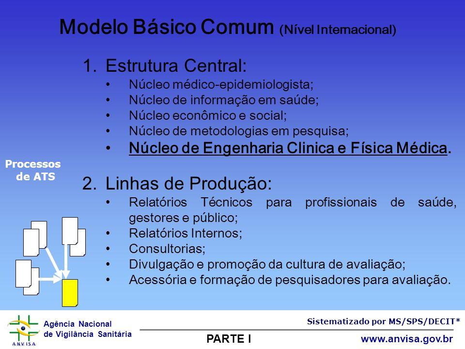Agência Nacional de Vigilância Sanitária www.anvisa.gov.br Processos de ATS Modelo Básico Comum (Nível Internacional) 1.Estrutura Central: Núcleo médi