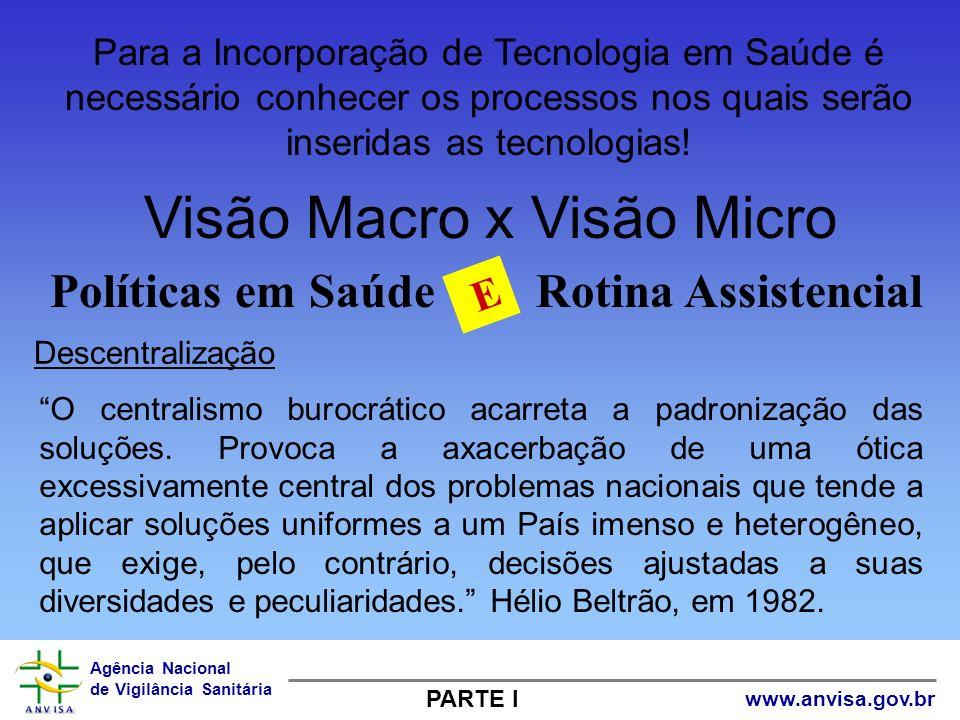 Agência Nacional de Vigilância Sanitária www.anvisa.gov.br Para a Incorporação de Tecnologia em Saúde é necessário conhecer os processos nos quais ser