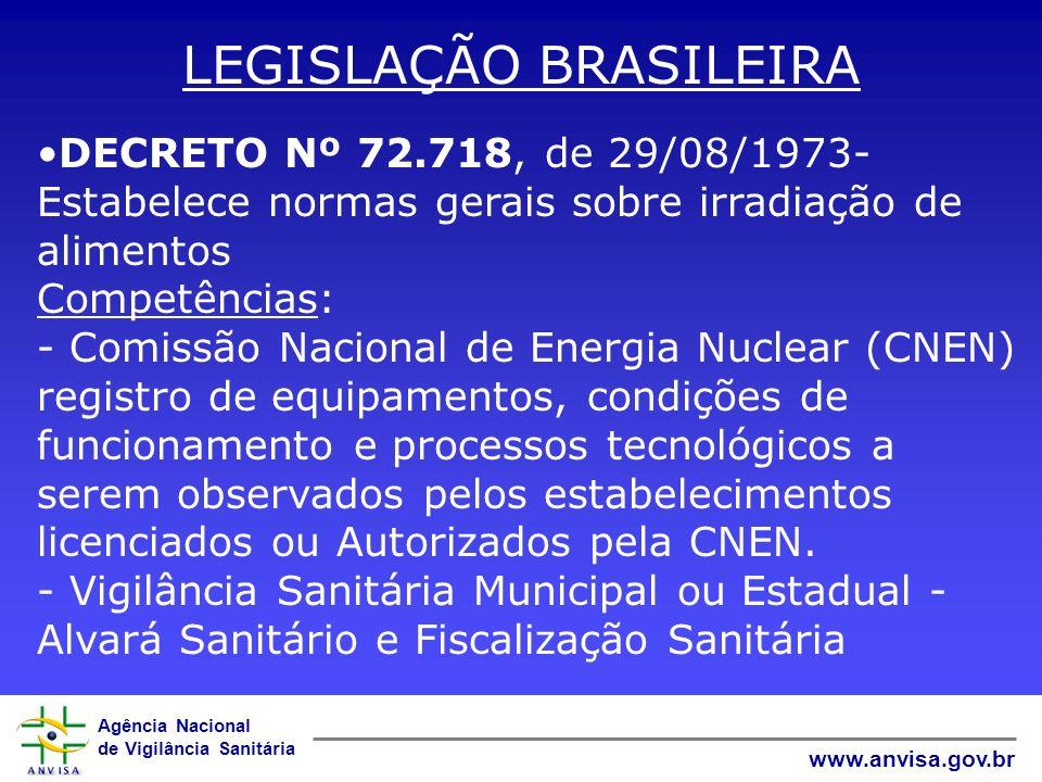 Agência Nacional de Vigilância Sanitária www.anvisa.gov.br MECANISMOS DE ATUALIZAÇÃO 1.