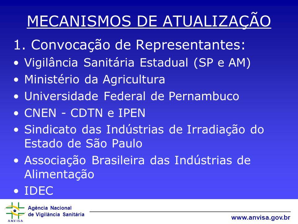 Agência Nacional de Vigilância Sanitária www.anvisa.gov.br MECANISMOS DE ATUALIZAÇÃO 1. Convocação de Representantes: Vigilância Sanitária Estadual (S