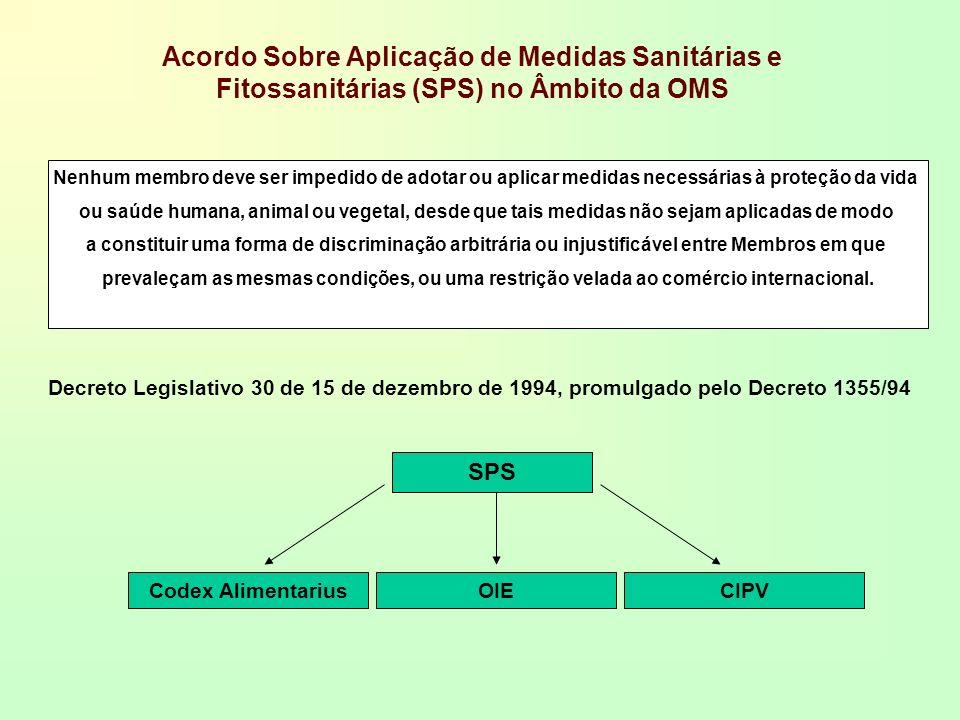Acordo Sobre Aplicação de Medidas Sanitárias e Fitossanitárias (SPS) no Âmbito da OMS Codex AlimentariusOIECIPV SPS Decreto Legislativo 30 de 15 de de