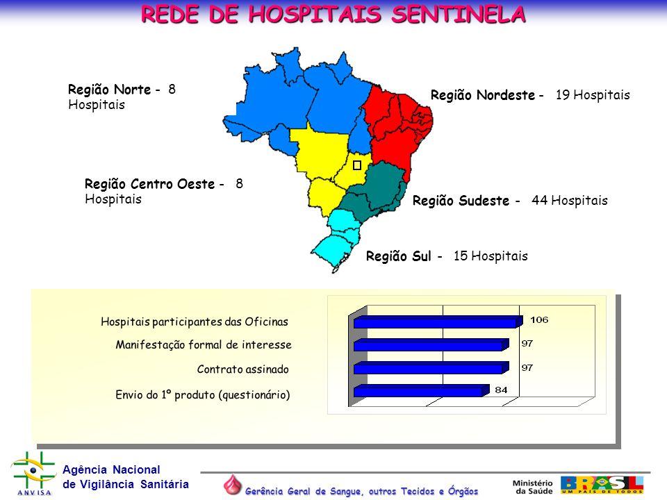 Agência Nacional de Vigilância Sanitária Gerência Geral de Sangue, outros Tecidos e Órgãos Hospitais participantes das Oficinas Manifestação formal de