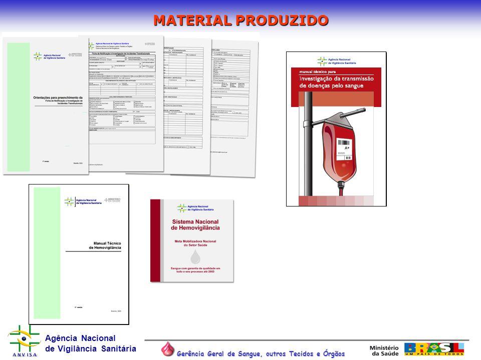 Agência Nacional de Vigilância Sanitária Gerência Geral de Sangue, outros Tecidos e Órgãos MATERIAL PRODUZIDO
