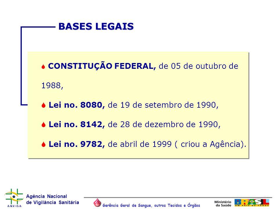 Agência Nacional de Vigilância Sanitária Gerência Geral de Sangue, outros Tecidos e Órgãos CONSTITUÇÃO FEDERAL, de 05 de outubro de 1988, Lei no. 8080