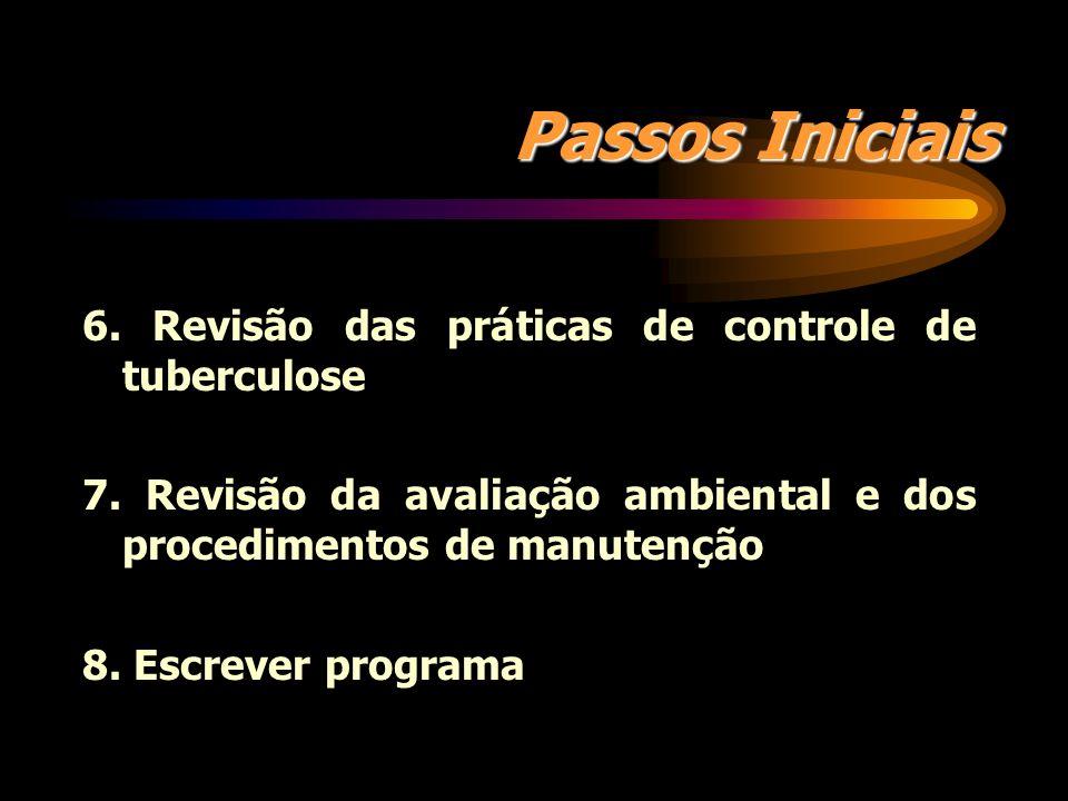 Passos Iniciais 5. Avaliação de marcadores de eficiência: Δt da admissão até suspeição/ diagnóstico de Tb Δt de realização de exames (etapas) Δt da ad