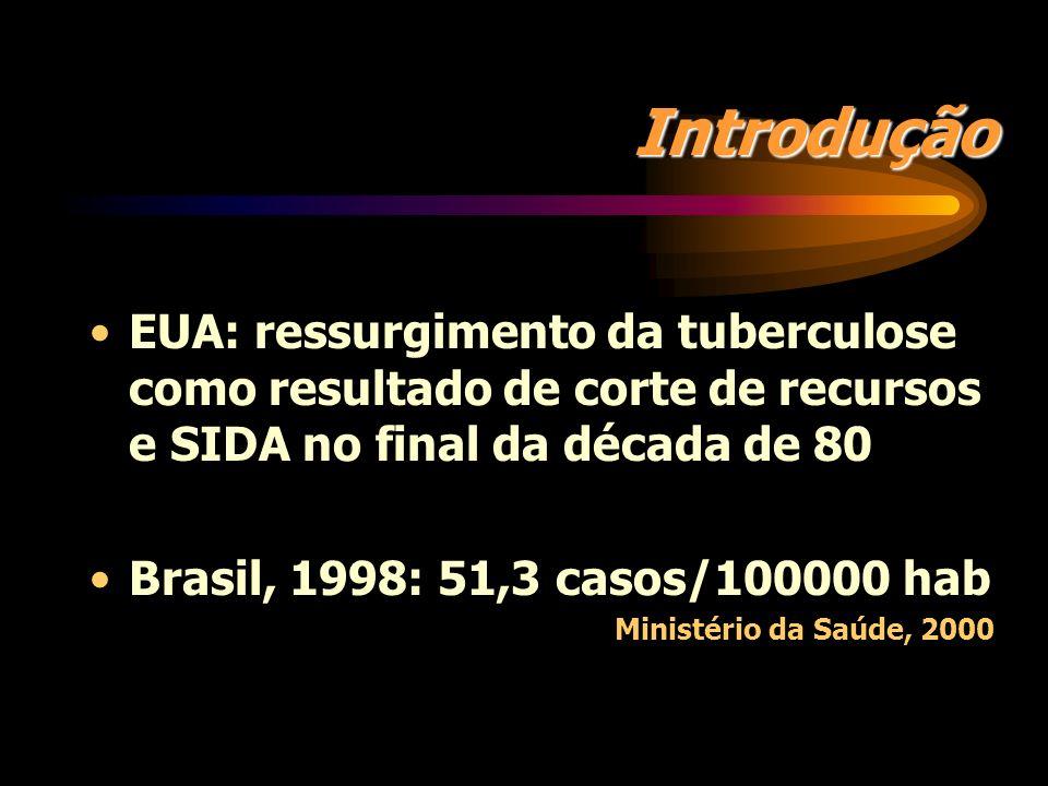 Tuberculose Nosocomial Jornada Norte Nordeste de Controle de Infecção Hospitalar - 2001