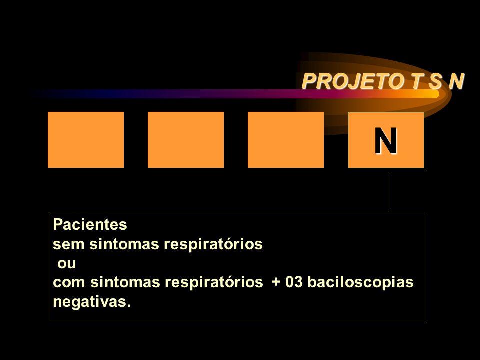 Pacientes com diagnóstico de tuberculose pulmonar ou extra-pulmonar, independentemente do tempo de tratamento prévio. T S+S-N PROJETO T S N