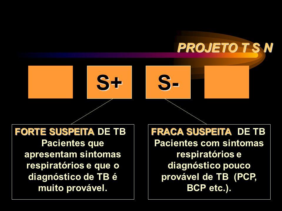 TS+S- N Pacientes sem sintomas respiratórios ou com sintomas respiratórios + 03 baciloscopias negativas. PROJETO T S N