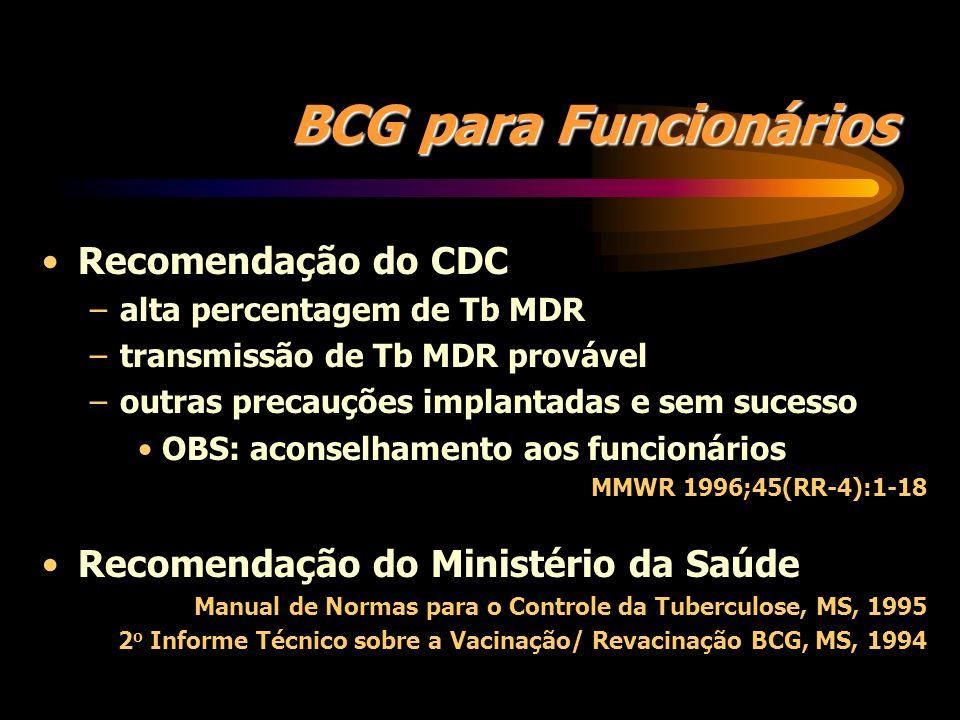 Aconselhamento e Avaliação dos Funcionários Aconselhamento a todos os funcionários sobre tuberculose, sobretudo em imunodeprimidos Realização de PPD n