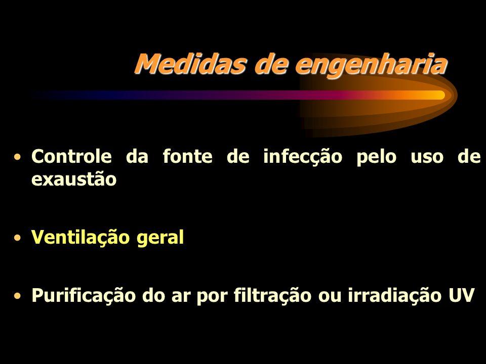 Medidas de engenharia Controle da fonte de infecção pelo uso de exaustão Ventilação geral Purificação do ar por filtração ou irradiação UV