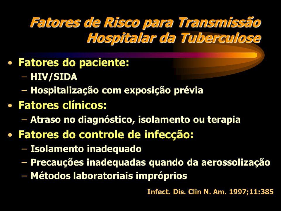Transmissão Hospitalar de Tuberculose Década de 30: documentação de transmissão entre estudantes de enfermagem JAMA 1941;117:839 Inquéritos recentes: