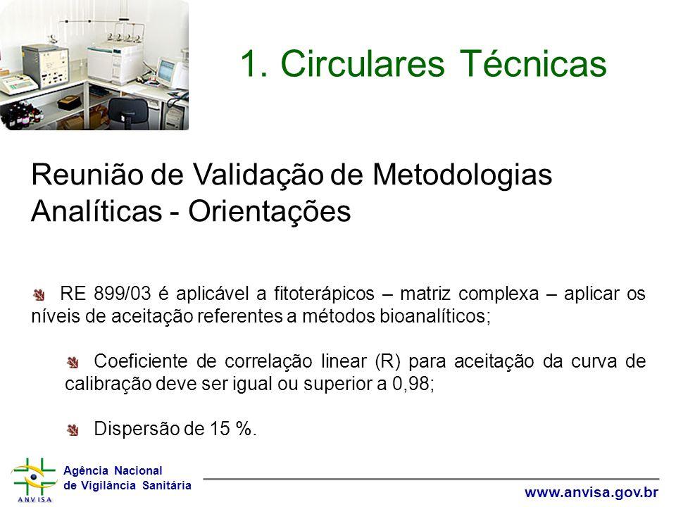 Agência Nacional de Vigilância Sanitária www.anvisa.gov.br 4.