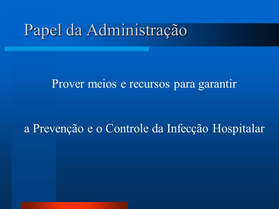 Papel da Administração Prover meios e recursos para garantir a Prevenção e o Controle da Infecção Hospitalar