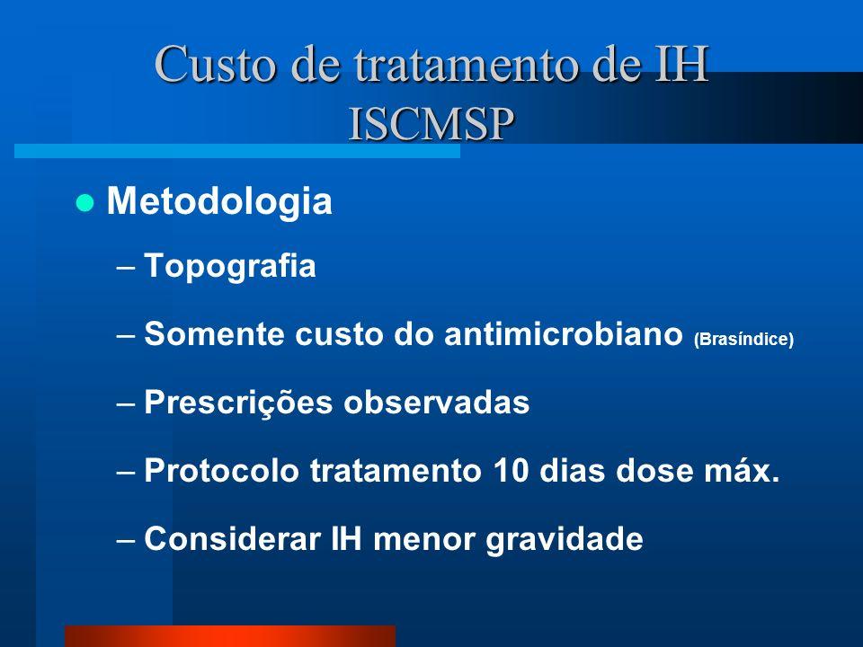 Custo de tratamento de IH ISCMSP Metodologia –Topografia –Somente custo do antimicrobiano (Brasíndice) –Prescrições observadas –Protocolo tratamento 1