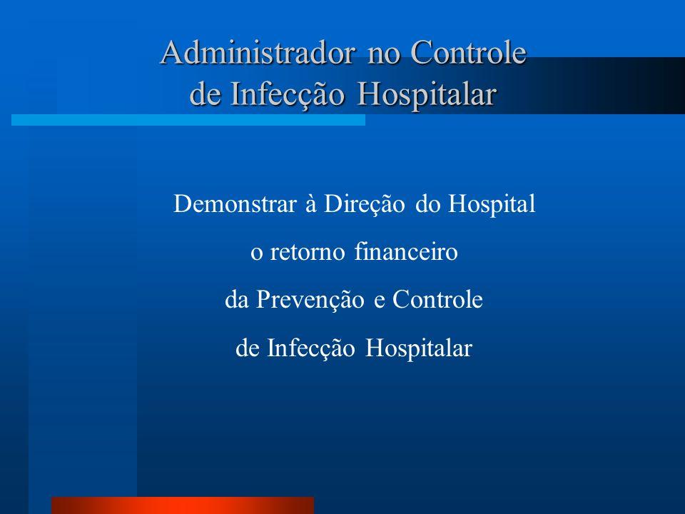 Administrador no Controle de Infecção Hospitalar Demonstrar à Direção do Hospital o retorno financeiro da Prevenção e Controle de Infecção Hospitalar