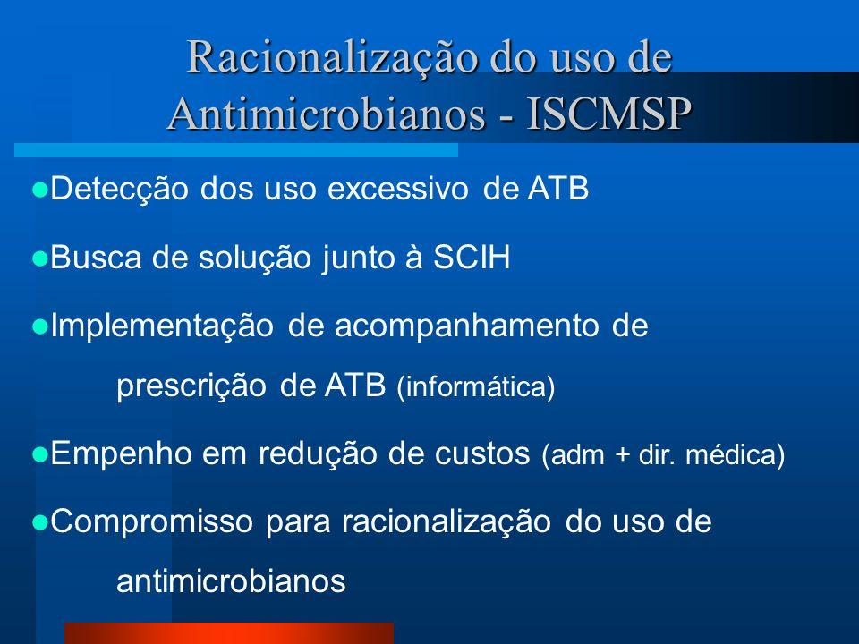 Racionalização do uso de Antimicrobianos - ISCMSP Detecção dos uso excessivo de ATB Busca de solução junto à SCIH Implementação de acompanhamento de p