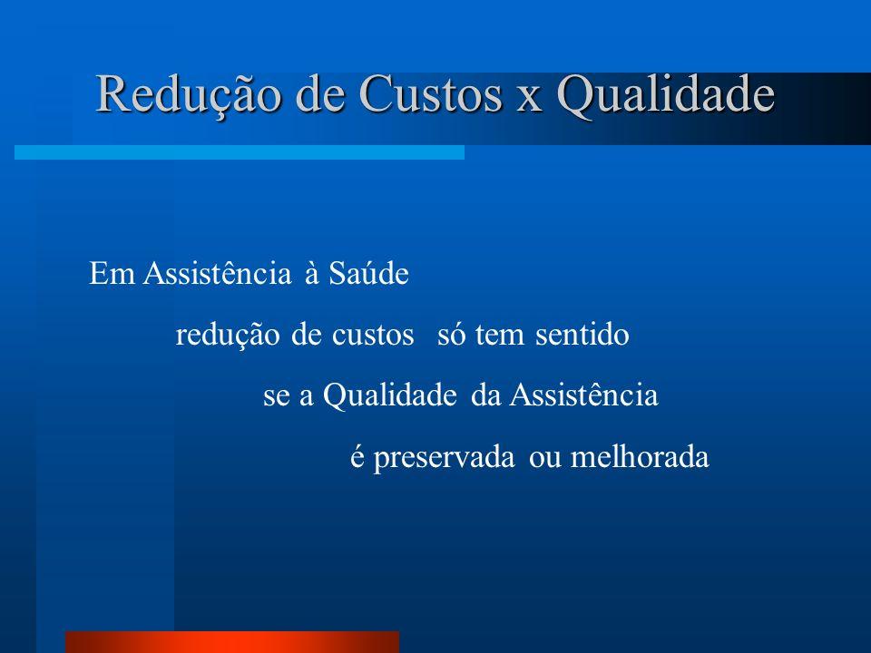 Redução de Custos x Qualidade Em Assistência à Saúde redução de custos só tem sentido se a Qualidade da Assistência é preservada ou melhorada