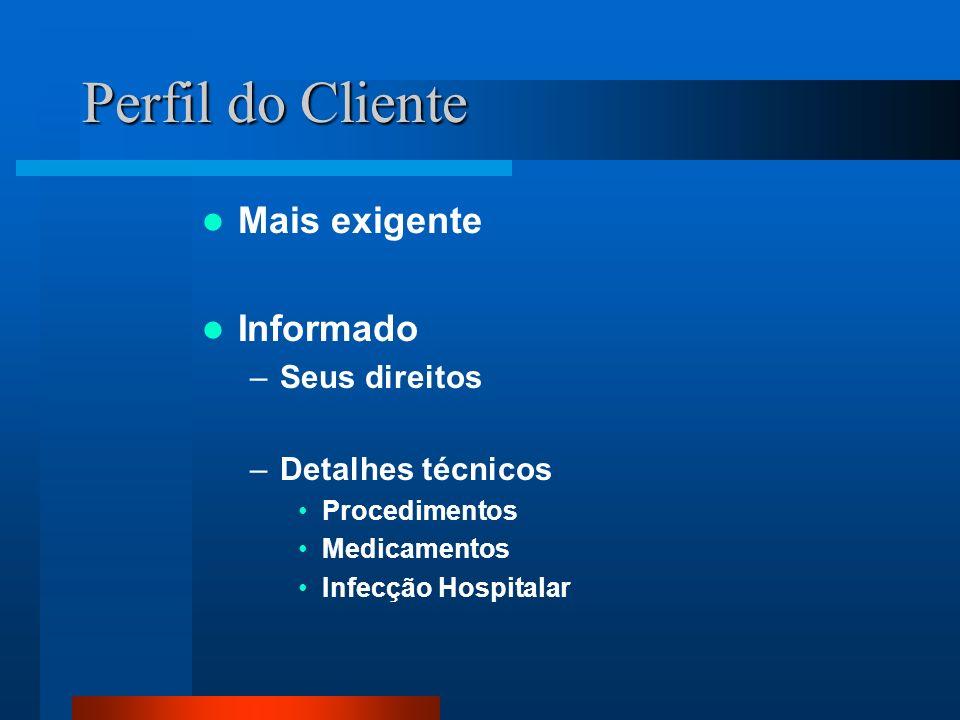 Perfil do Cliente Mais exigente Informado –Seus direitos –Detalhes técnicos Procedimentos Medicamentos Infecção Hospitalar