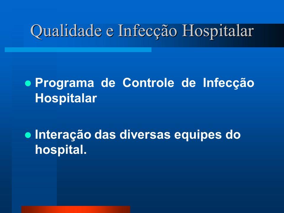 Conseqüência econômica da IH Noruega Infection Control and Hospital Epidemiology - 1995 vol.19 n.10 pg 805-806 Hospital universitário de 1000 leitos Internações : 41.000/ano TIH : 8,5% Dias extras de internação : 14 dias (média 7 – 13dias) Custo direto US$ 6 a 7 milhões US$ 2.200/paciente infectado