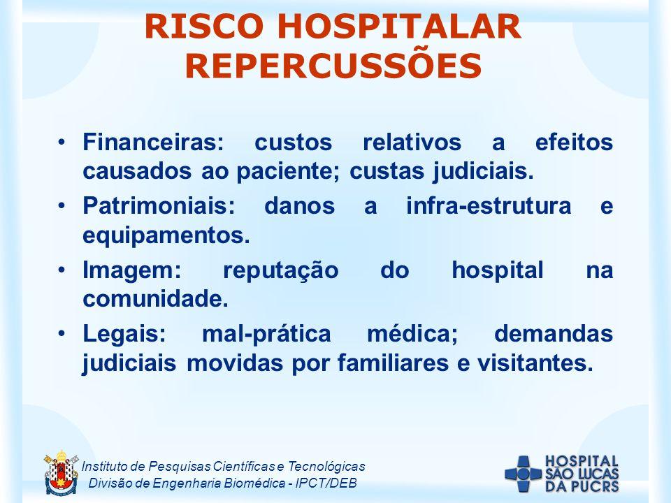 Instituto de Pesquisas Científicas e Tecnológicas Divisão de Engenharia Biomédica - IPCT/DEB RISCO HOSPITALAR REPERCUSSÕES Financeiras: custos relativ