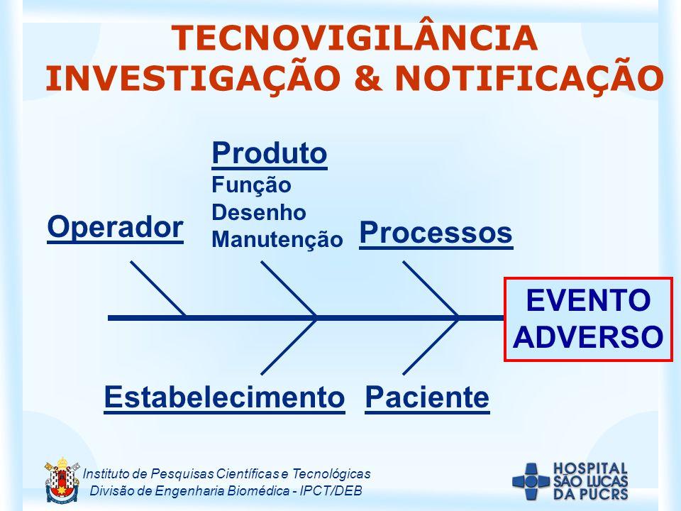 Instituto de Pesquisas Científicas e Tecnológicas Divisão de Engenharia Biomédica - IPCT/DEB TECNOVIGILÂNCIA INVESTIGAÇÃO & NOTIFICAÇÃO EVENTO ADVERSO Operador Produto Função Desenho Manutenção PacienteEstabelecimento Processos