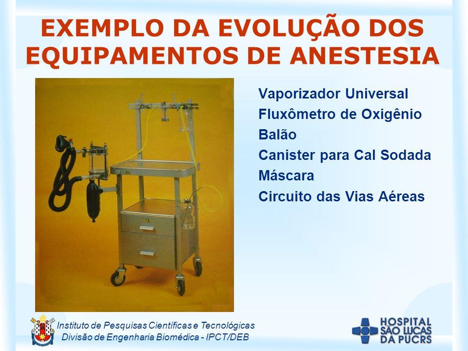 Instituto de Pesquisas Científicas e Tecnológicas Divisão de Engenharia Biomédica - IPCT/DEB EXEMPLO DA EVOLUÇÃO DOS EQUIPAMENTOS DE ANESTESIA