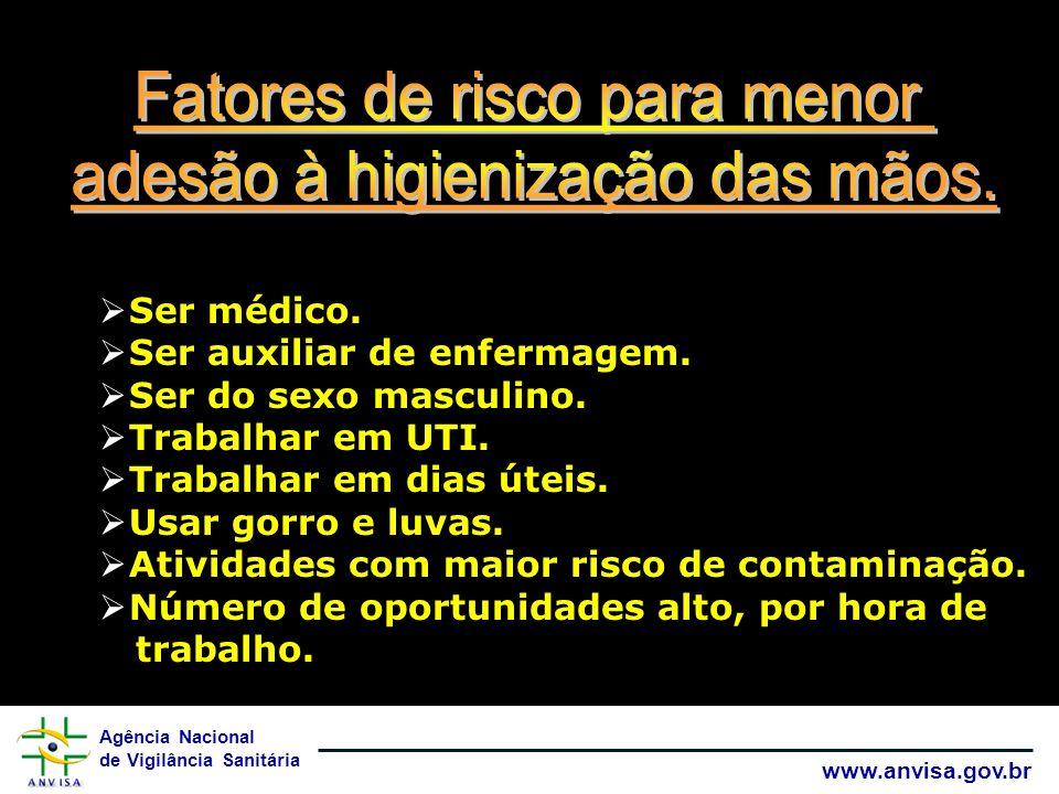 Agência Nacional de Vigilância Sanitária www.anvisa.gov.br Ser médico.