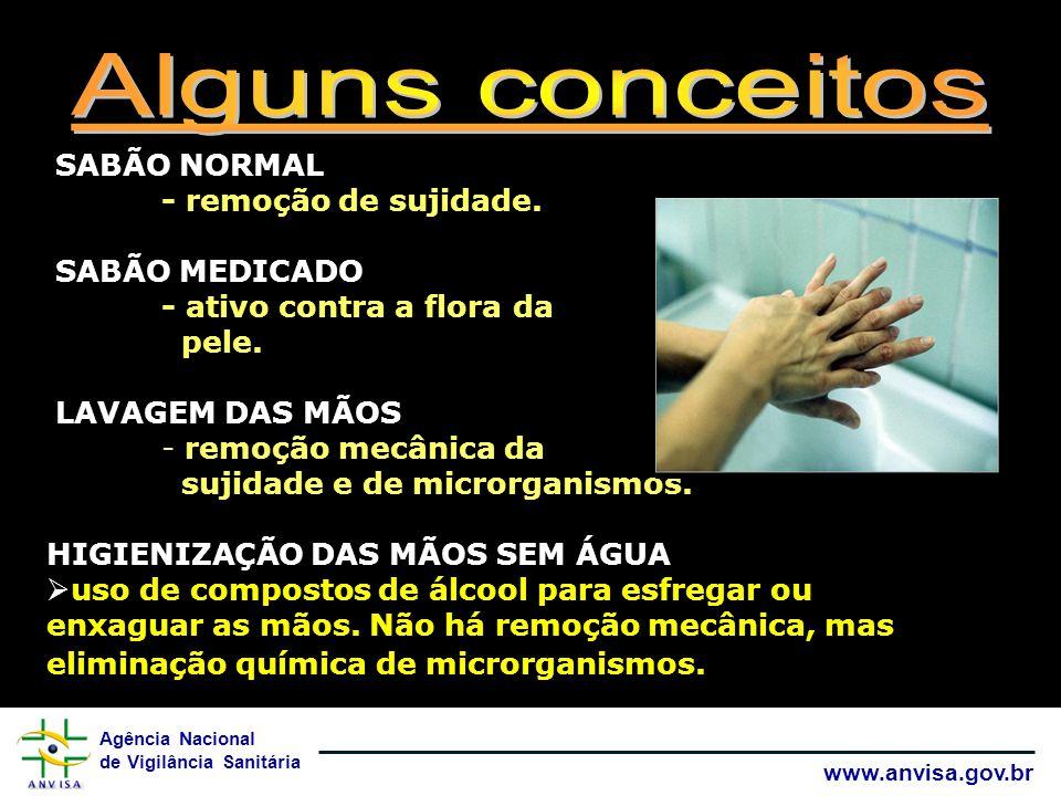 Agência Nacional de Vigilância Sanitária www.anvisa.gov.br De 3-5 ml dependendo do tamanho das mãos.