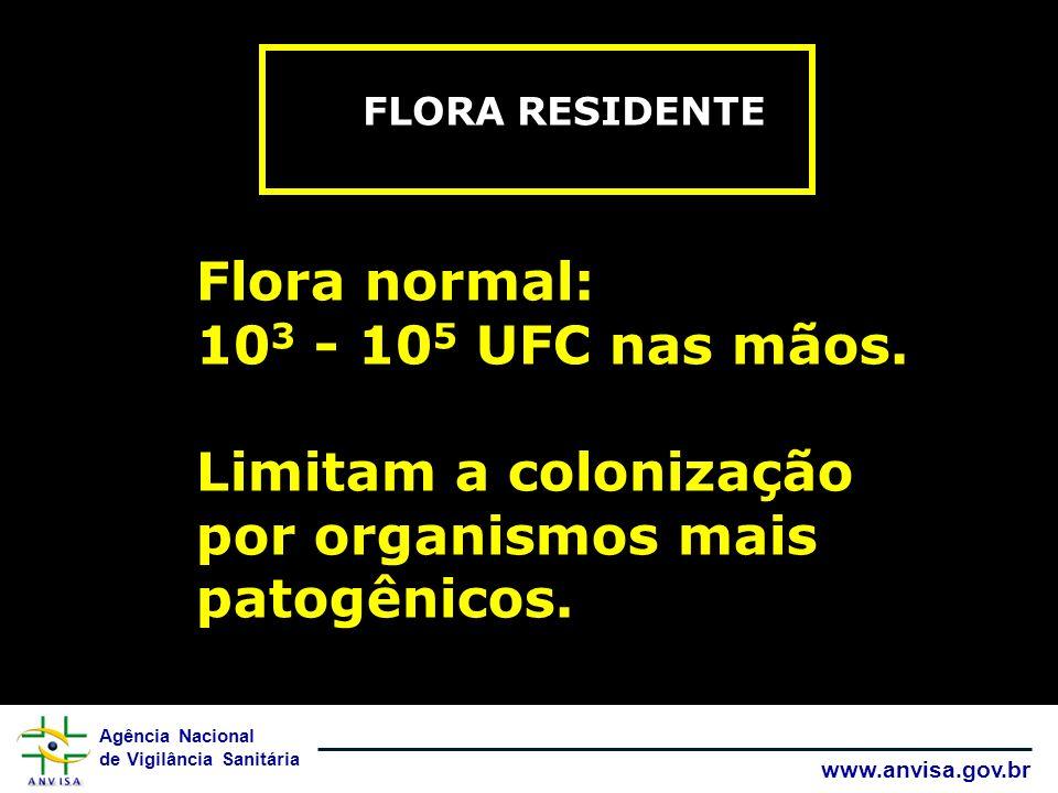 Agência Nacional de Vigilância Sanitária www.anvisa.gov.br Flora normal: 10 3 - 10 5 UFC nas mãos.